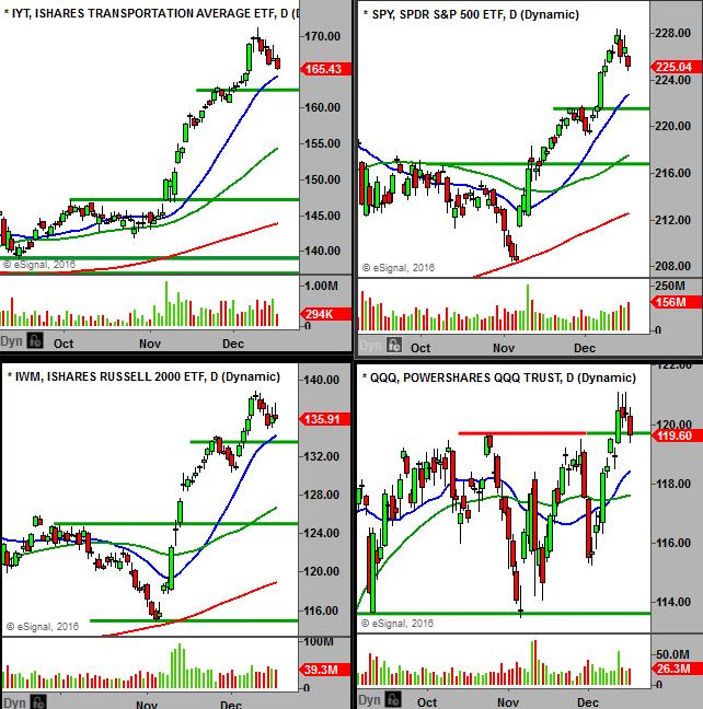 12-18-2016-markets
